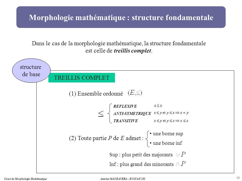 Morphologie mathématique : structure fondamentale