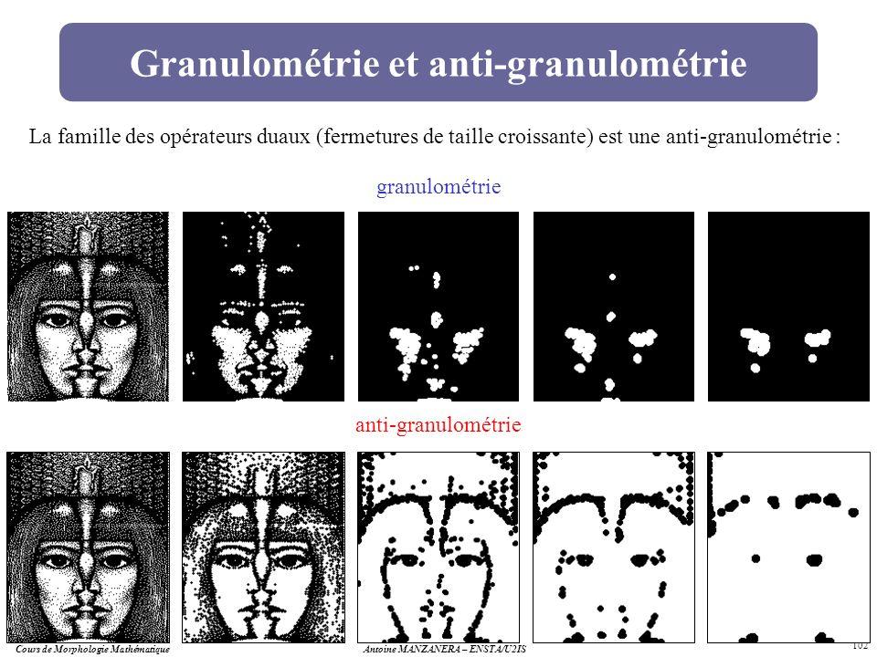 Granulométrie et anti-granulométrie
