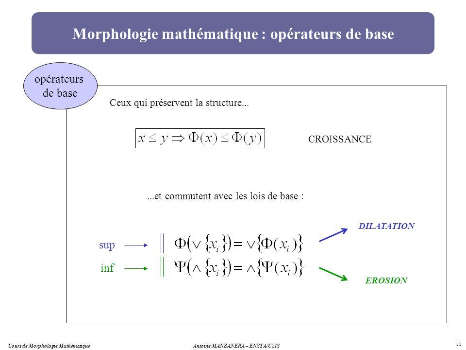 Morphologie mathématique : opérateurs de base