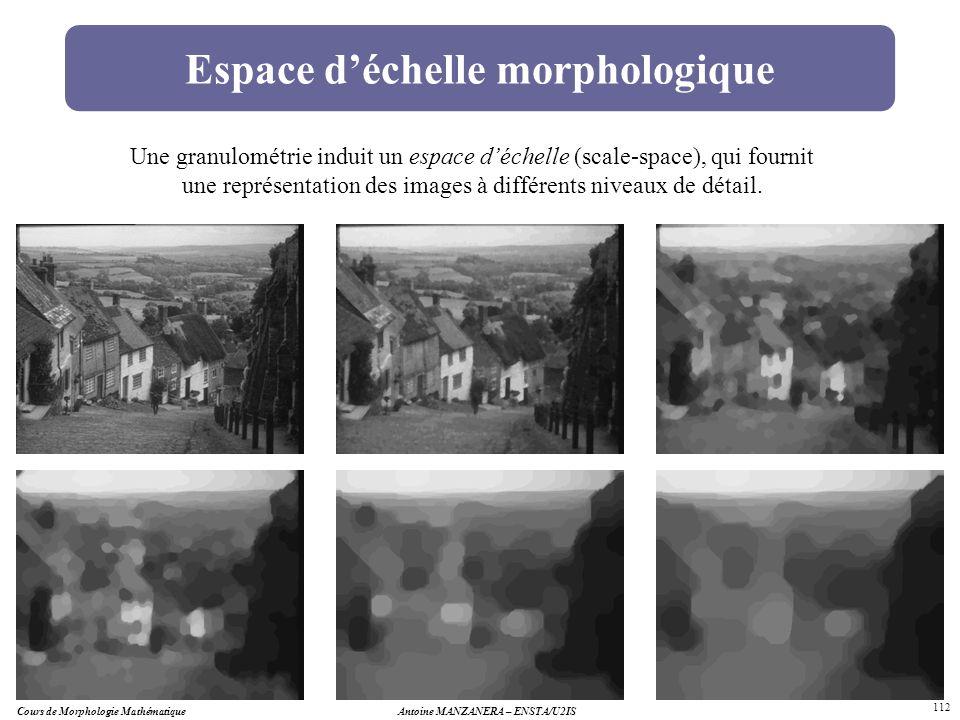 Espace d'échelle morphologique