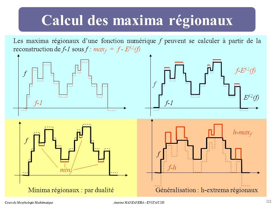 Calcul des maxima régionaux