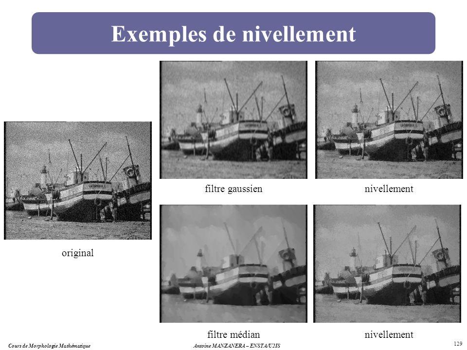 Exemples de nivellement