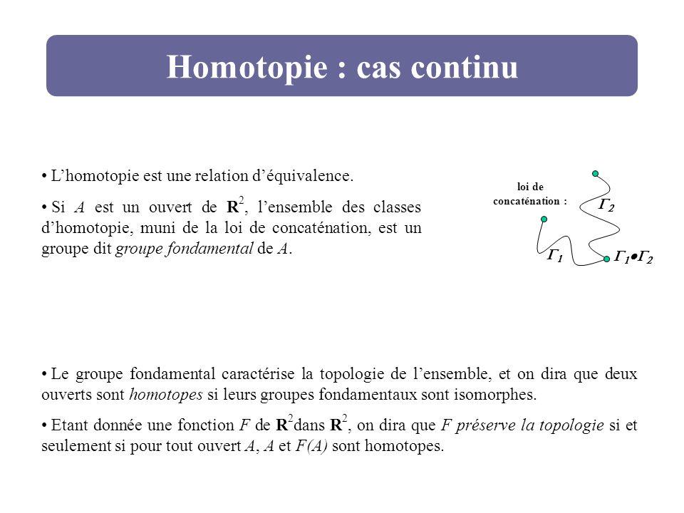 Homotopie : cas continu