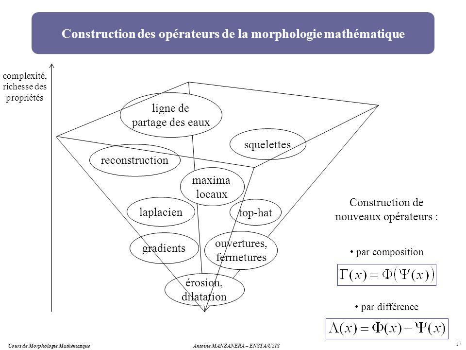 Construction des opérateurs de la morphologie mathématique