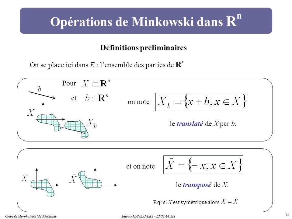 Opérations de Minkowski dans Rn
