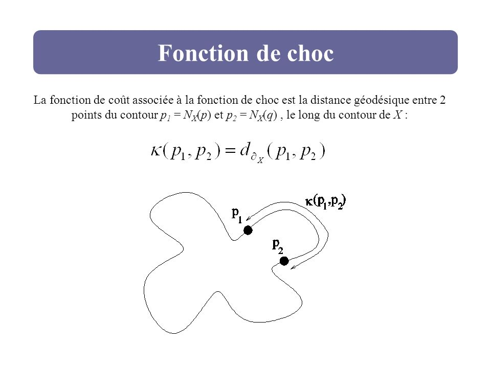 Fonction de choc