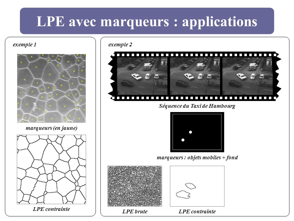 LPE avec marqueurs : applications
