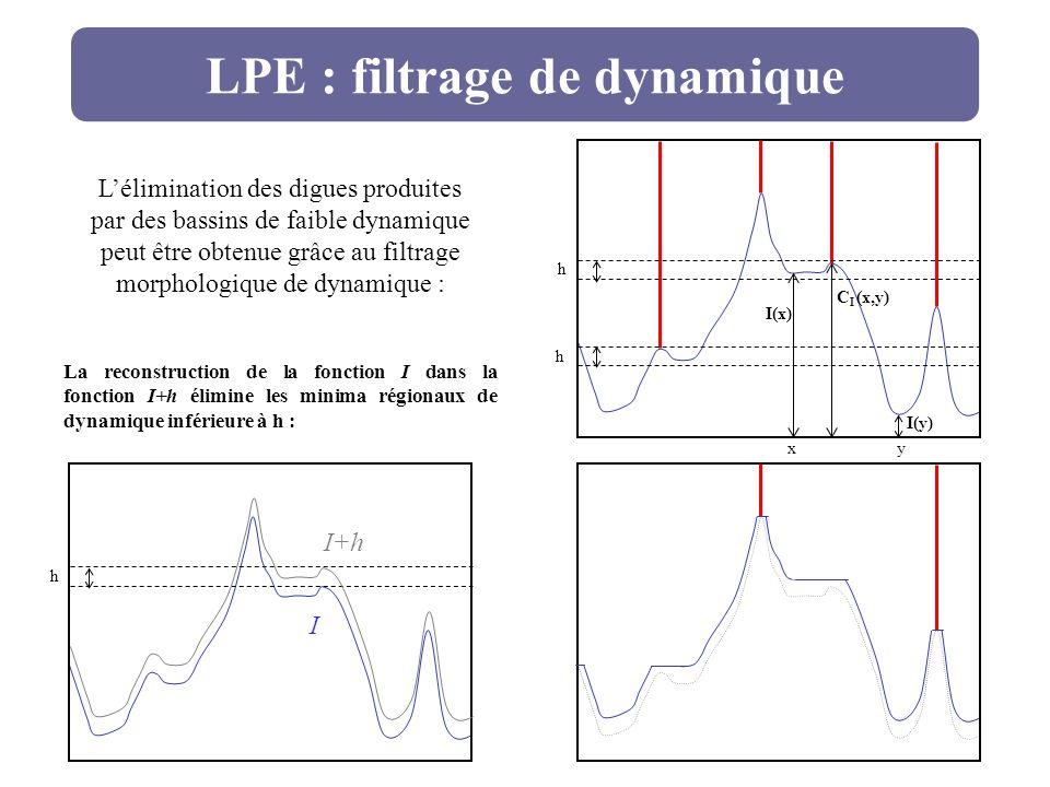 LPE : filtrage de dynamique