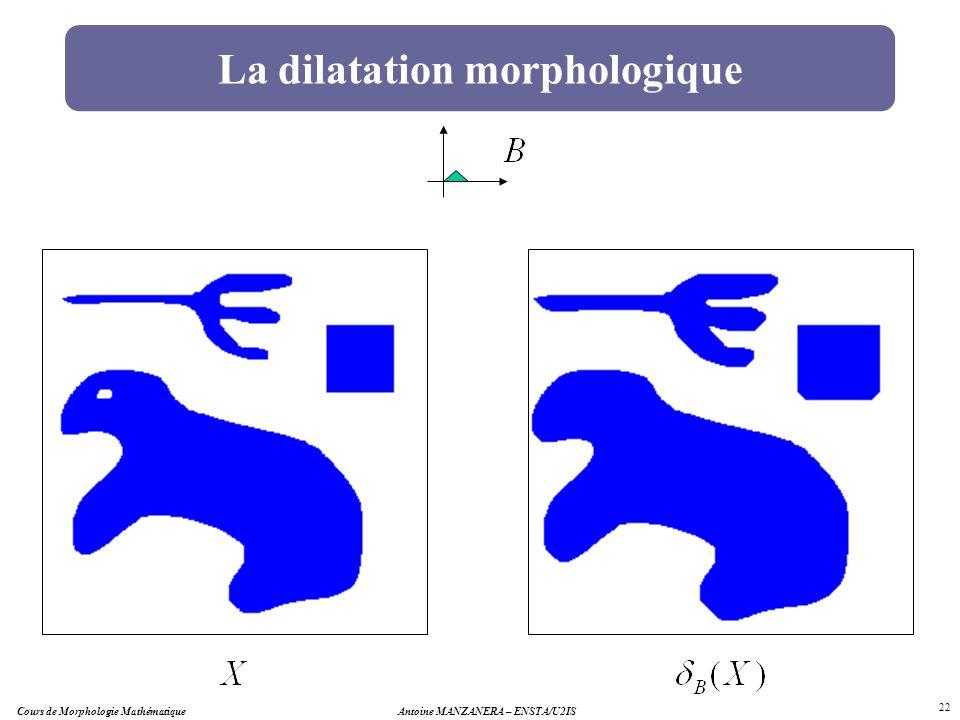 La dilatation morphologique