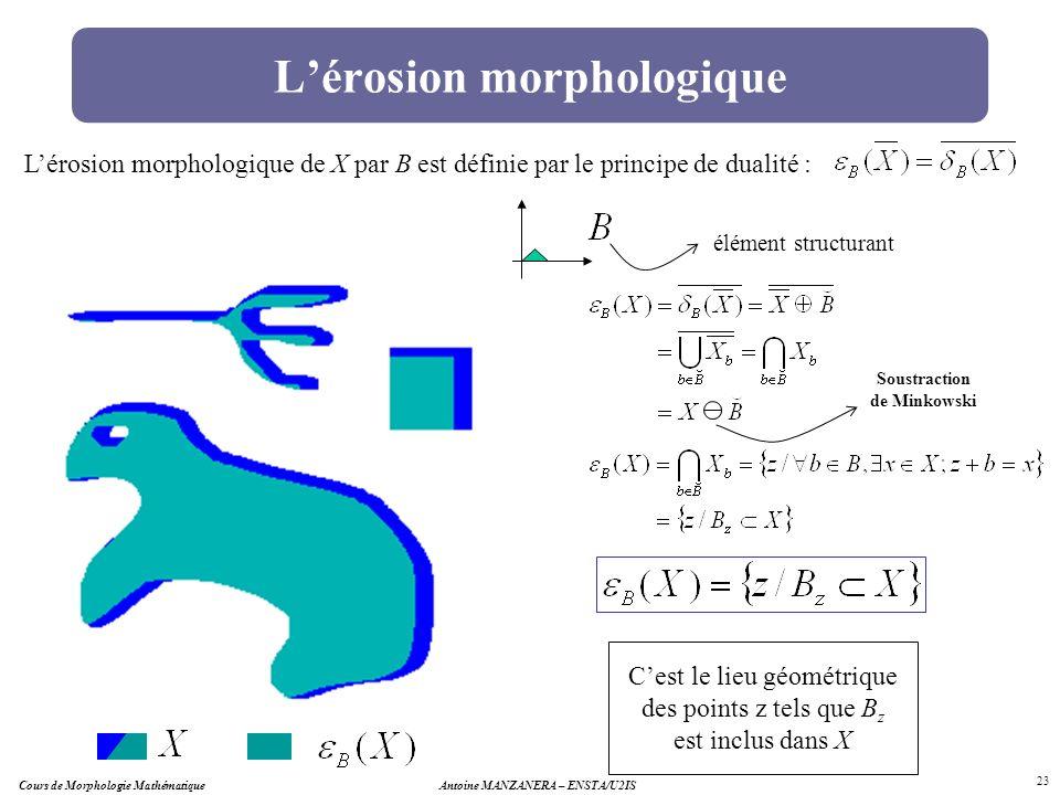 L'érosion morphologique