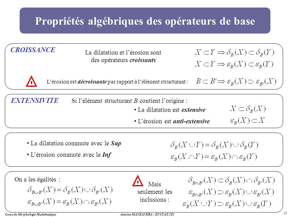 Propriétés algébriques des opérateurs de base