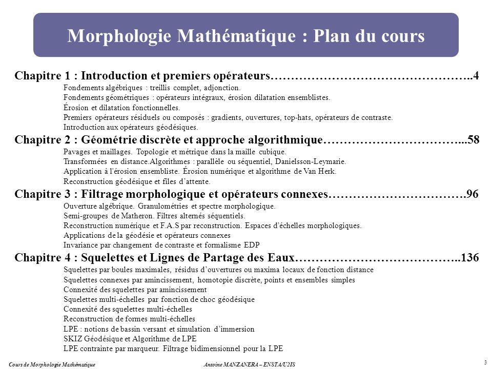 Morphologie Mathématique : Plan du cours