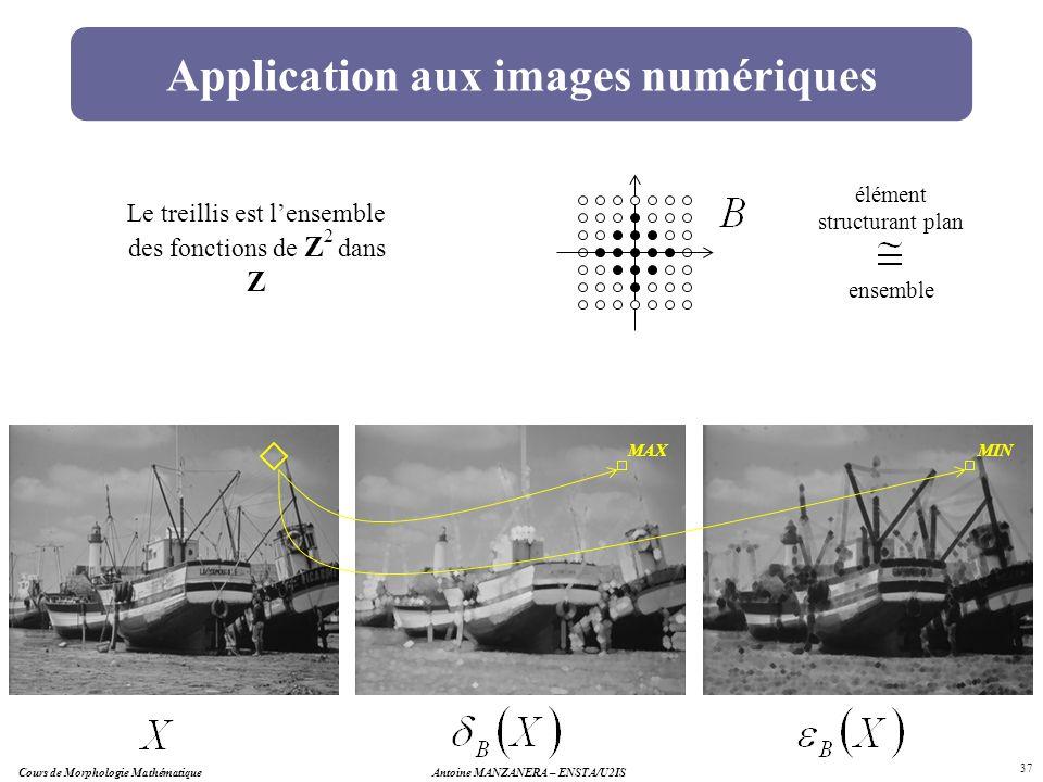 Application aux images numériques