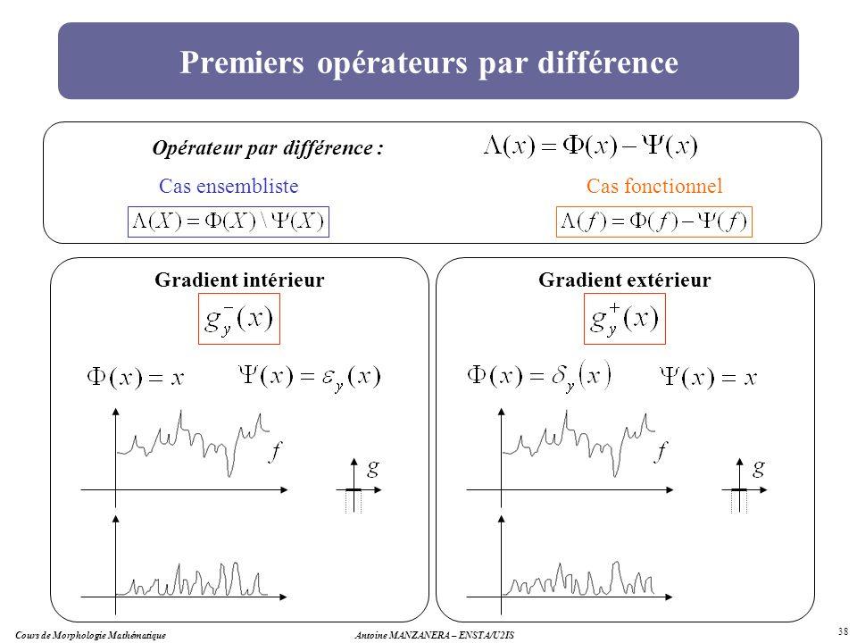 Premiers opérateurs par différence
