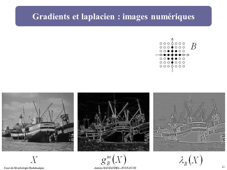Gradients et laplacien : images numériques