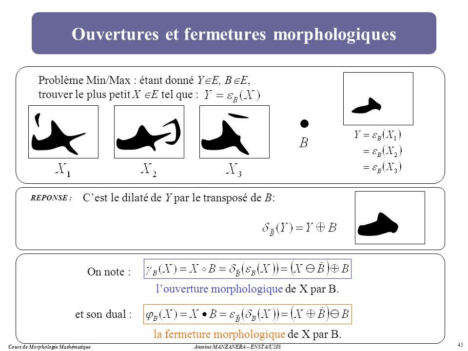 Ouvertures et fermetures morphologiques