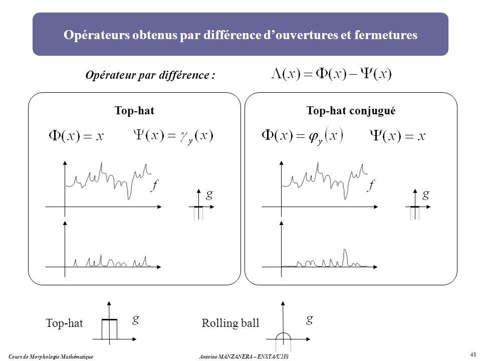 Opérateurs obtenus par différence d'ouvertures et fermetures