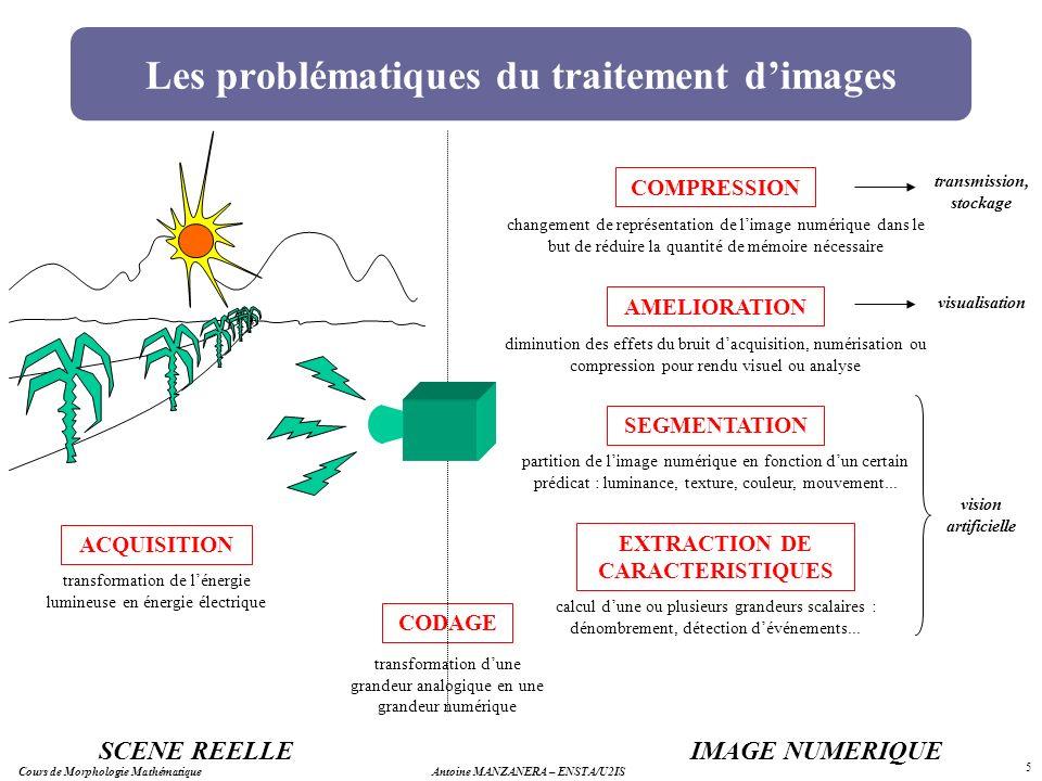 Les problématiques du traitement d'images