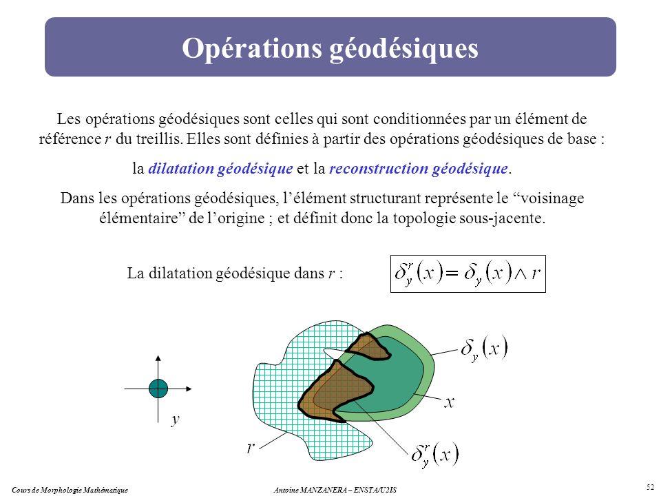 Opérations géodésiques