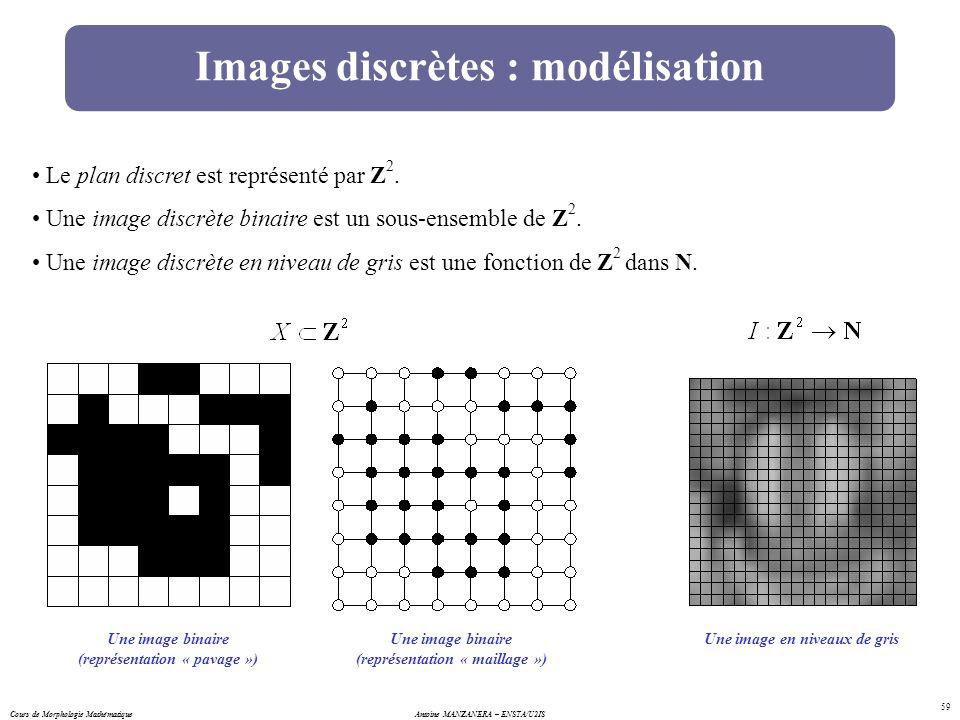 Images discrètes : modélisation