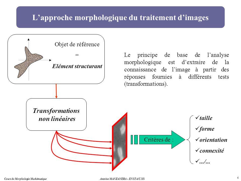 L'approche morphologique du traitement d'images