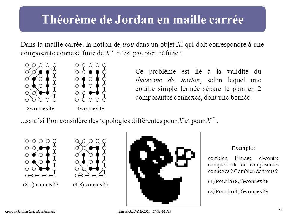 Théorème de Jordan en maille carrée