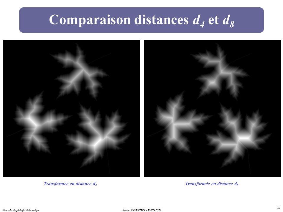 Comparaison distances d4 et d8