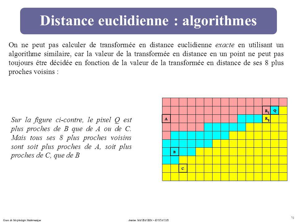 Distance euclidienne : algorithmes
