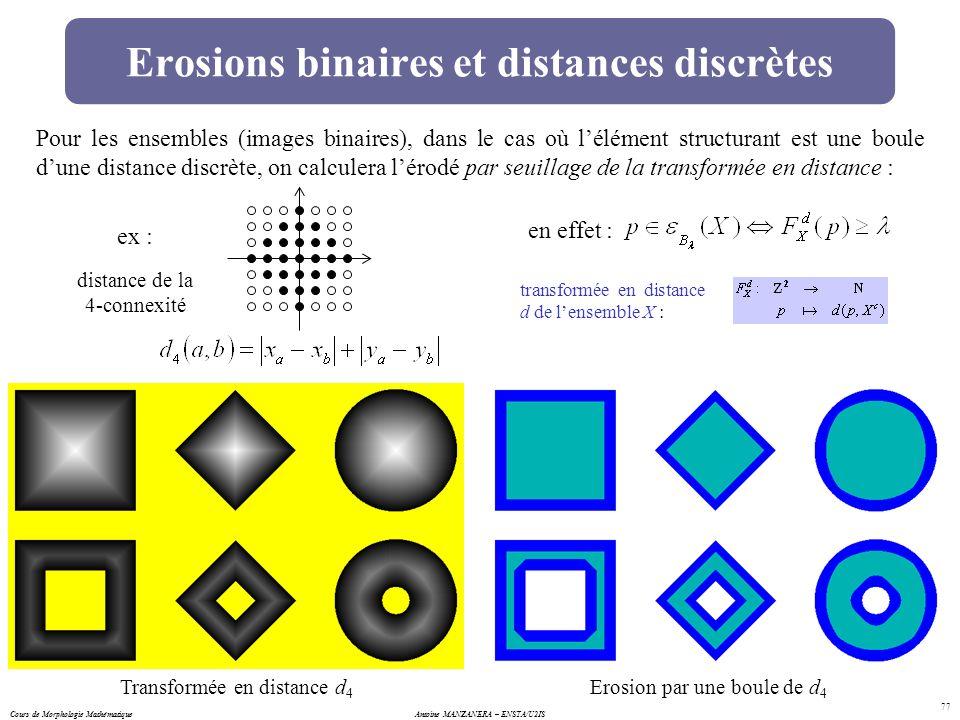 Erosions binaires et distances discrètes