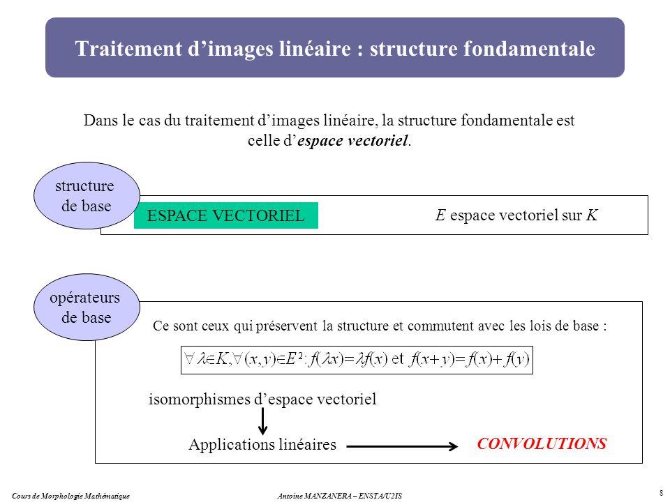 Traitement d'images linéaire : structure fondamentale
