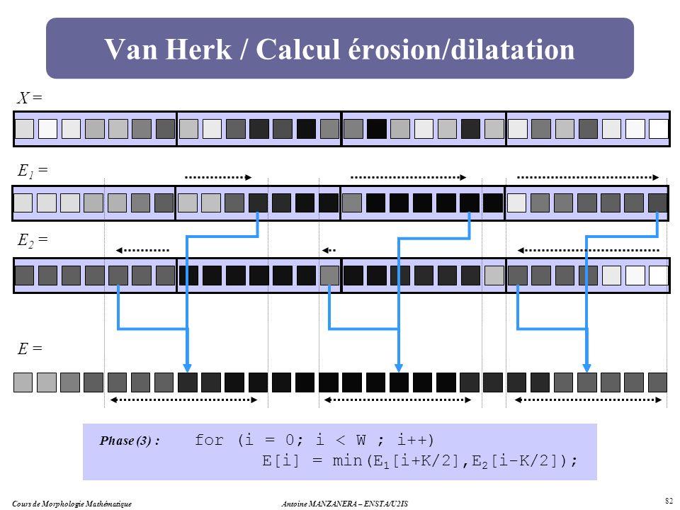 Van Herk / Calcul érosion/dilatation