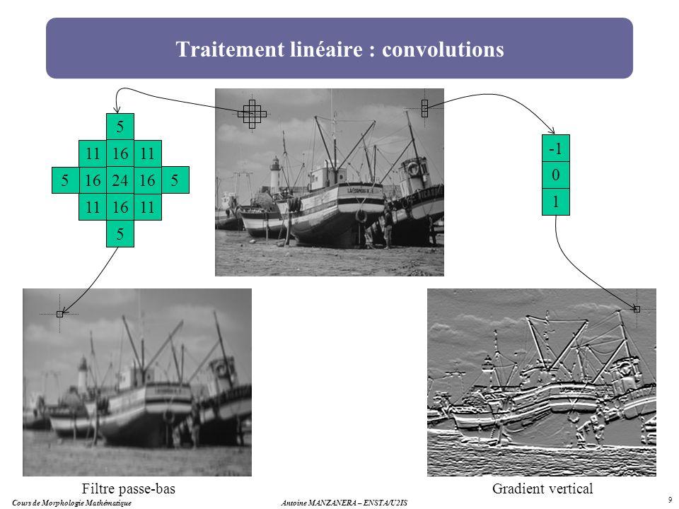 Traitement linéaire : convolutions