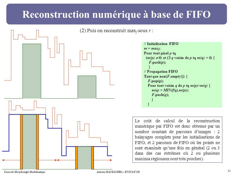 Reconstruction numérique à base de FIFO