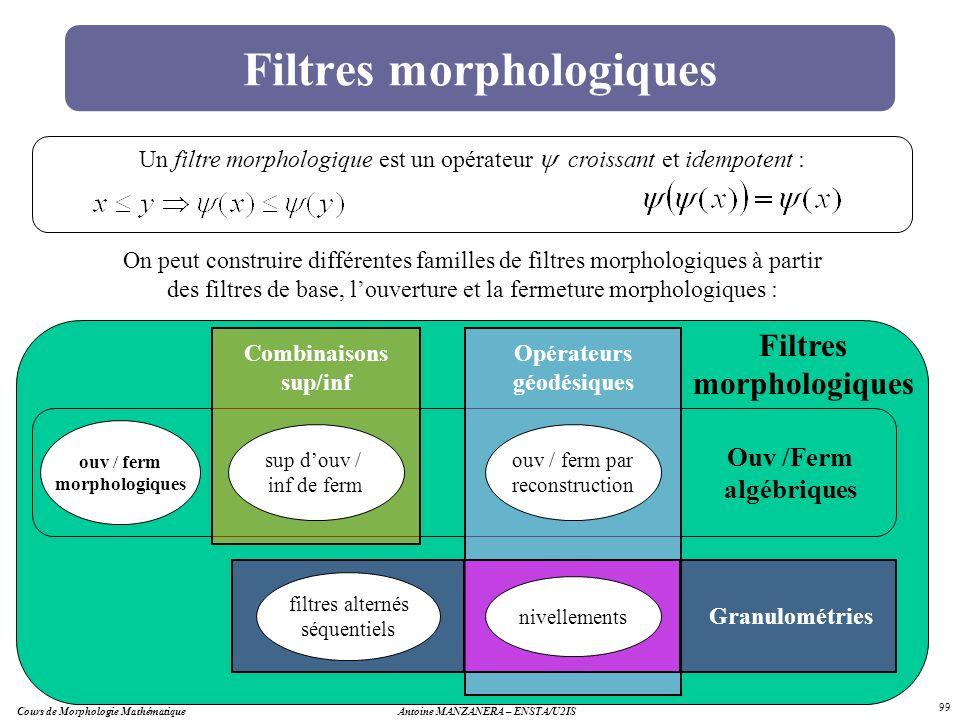 Filtres morphologiques