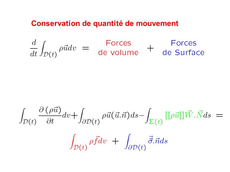Conservation de quantité de mouvement