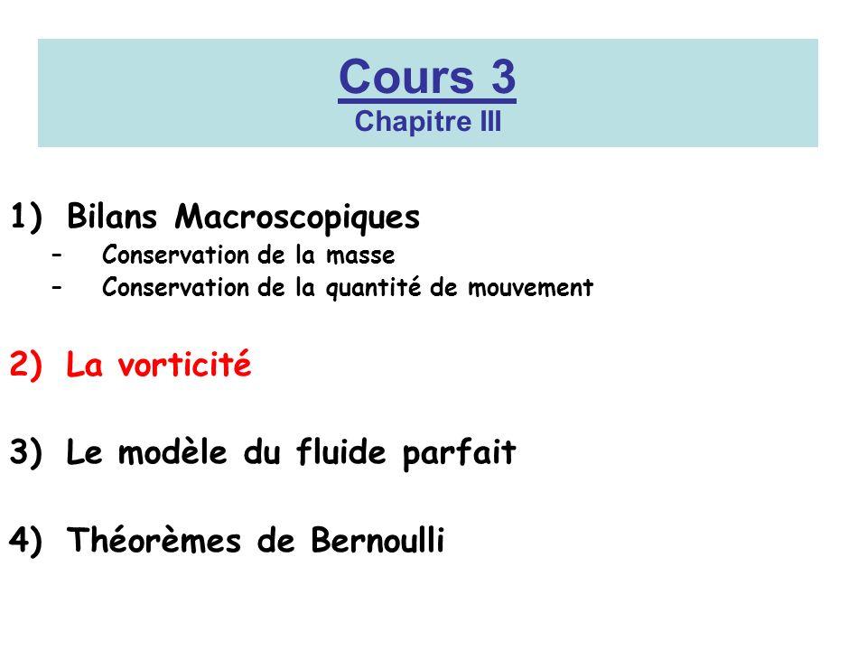 Cours 3 Chapitre III Bilans Macroscopiques La vorticité