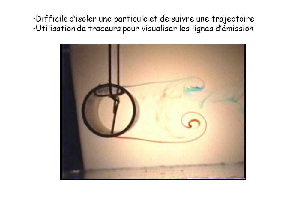 Difficile d'isoler une particule et de suivre une trajectoire