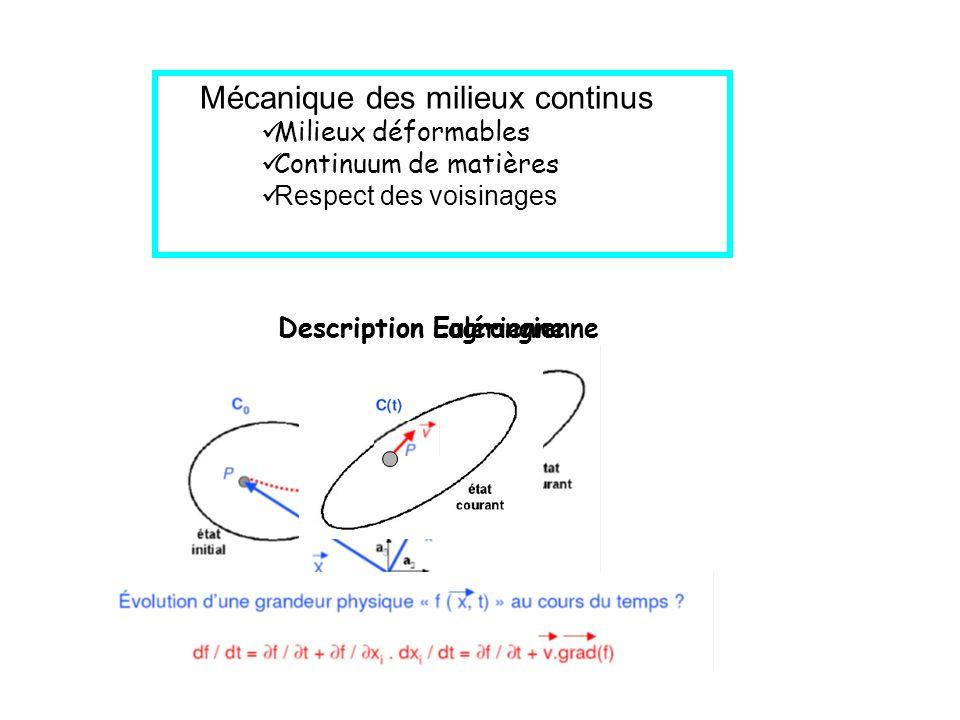 Mécanique des milieux continus