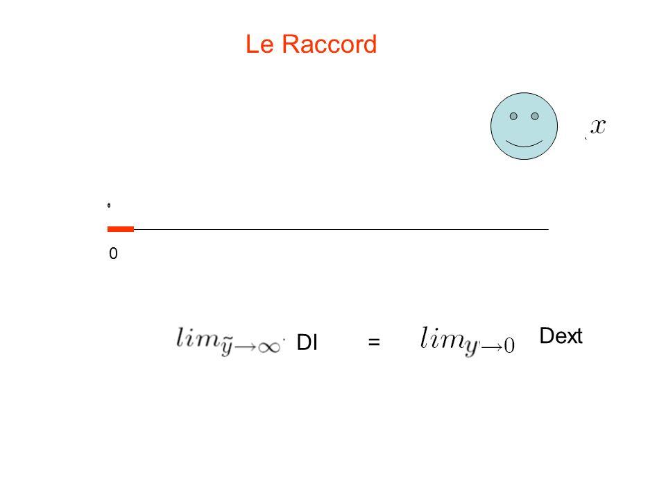 Le Raccord Dext DI =