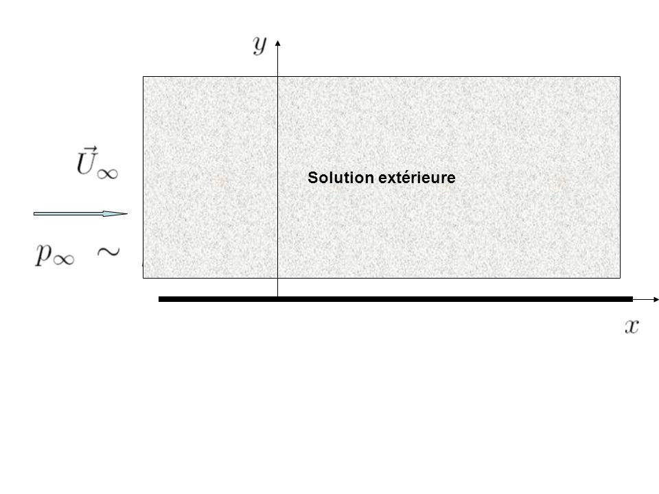 Solution extérieure