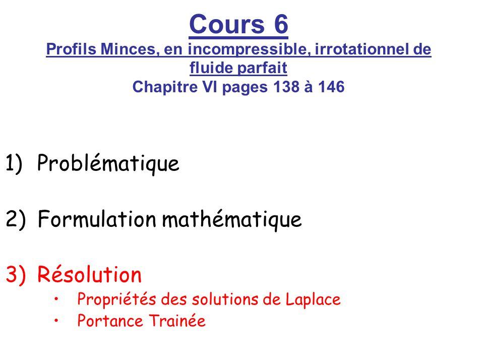 Problématique Formulation mathématique. Résolution. Propriétés des solutions de Laplace. Portance Trainée.