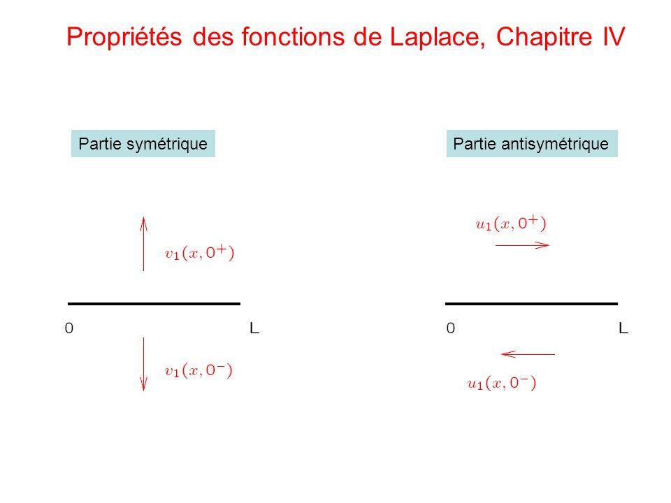 Propriétés des fonctions de Laplace, Chapitre IV