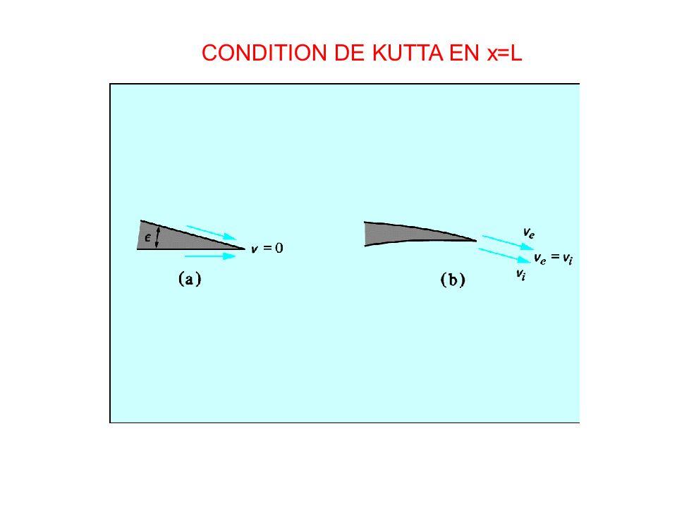 CONDITION DE KUTTA EN x=L