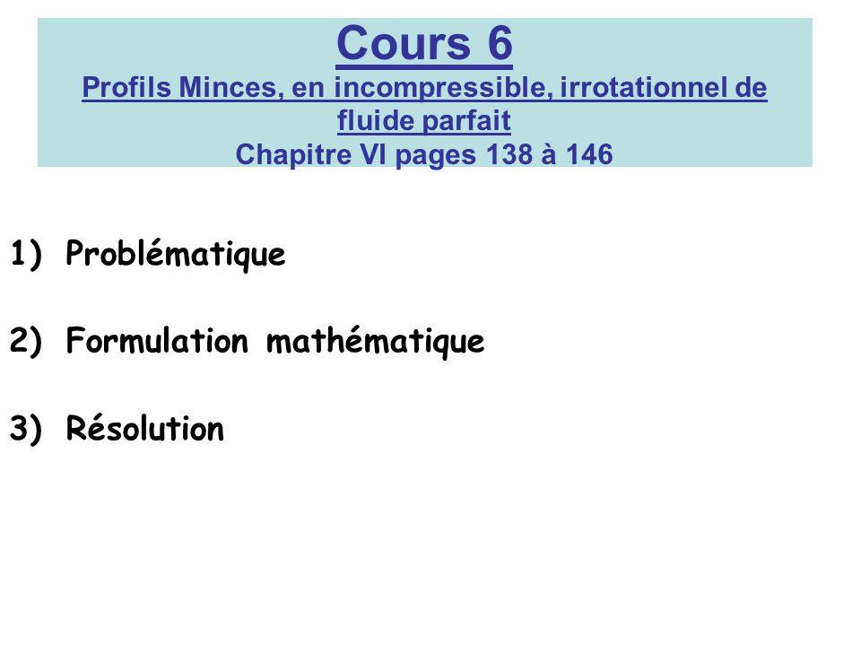 Problématique Formulation mathématique. Résolution.