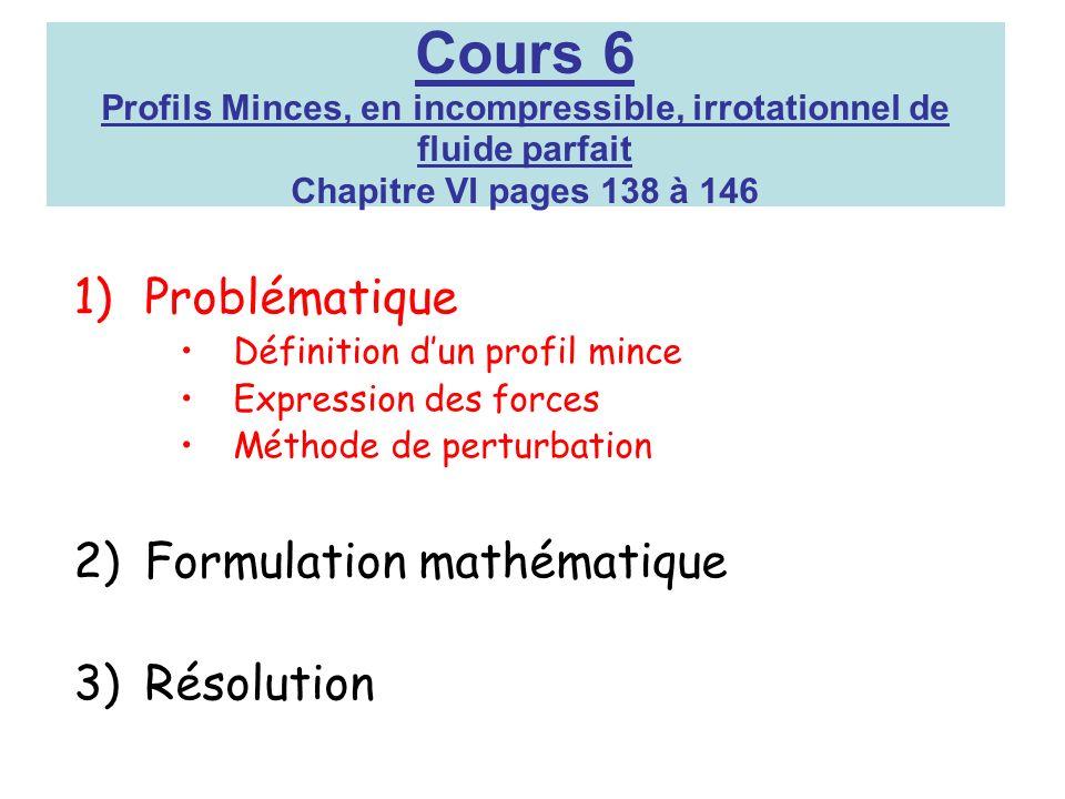 Problématique Définition d'un profil mince. Expression des forces. Méthode de perturbation. Formulation mathématique.