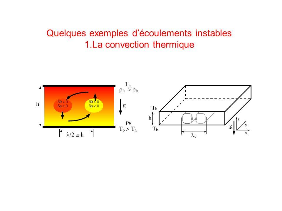 Quelques exemples d'écoulements instables 1.La convection thermique