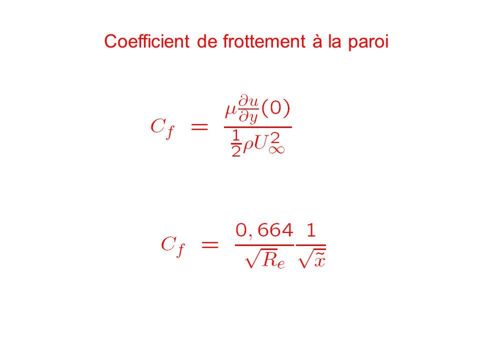Coefficient de frottement à la paroi