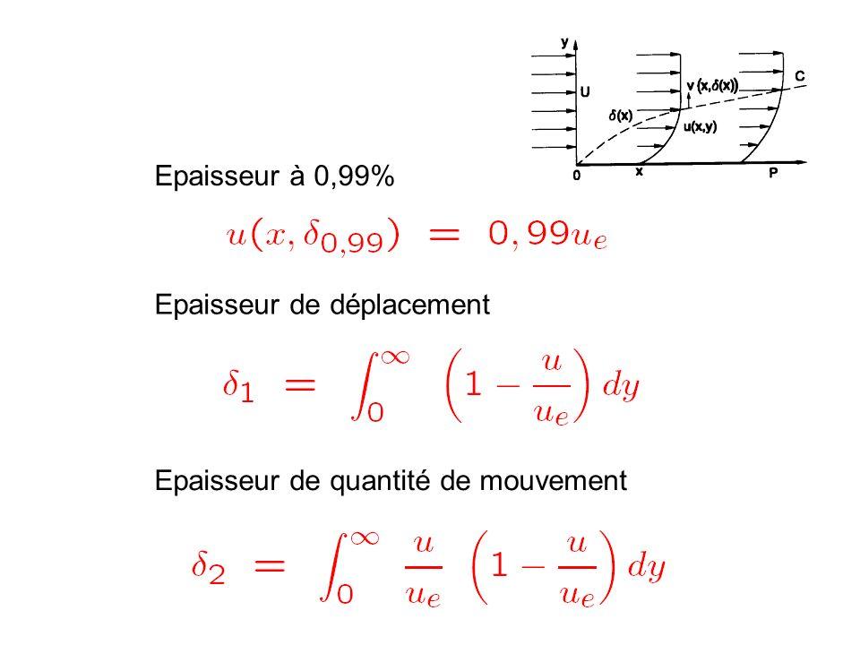 Epaisseur à 0,99% Epaisseur de déplacement Epaisseur de quantité de mouvement