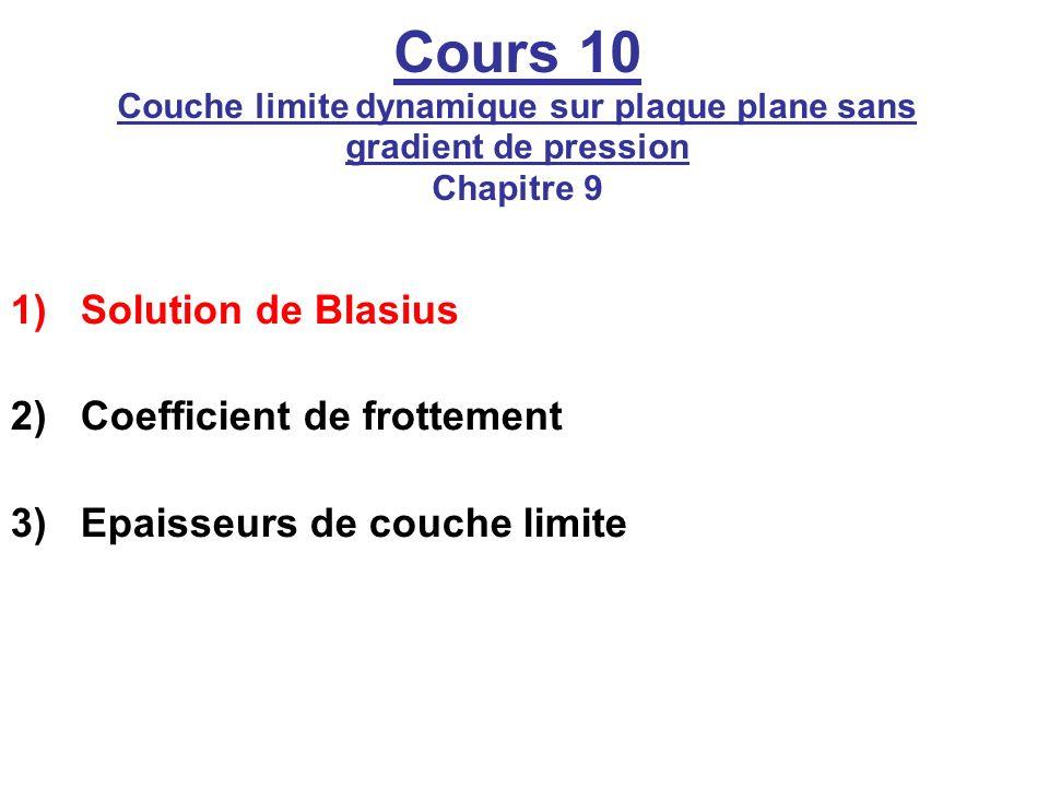 Solution de Blasius Coefficient de frottement. Epaisseurs de couche limite.