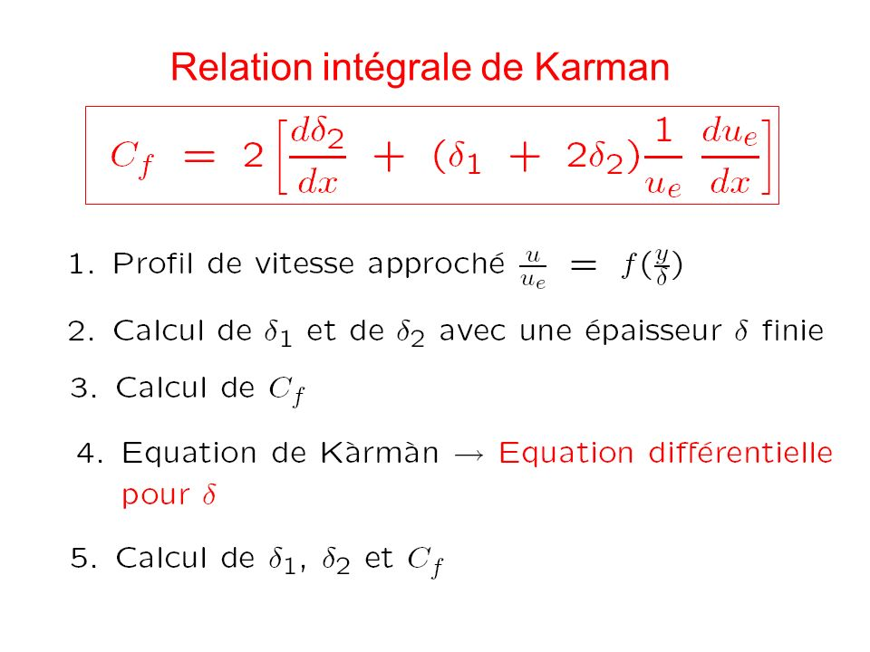 Relation intégrale de Karman
